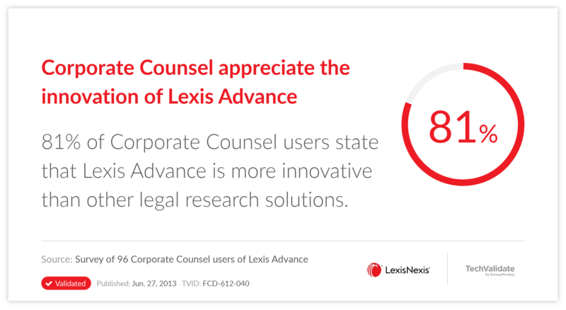 Corporate Counsel appreciate the innovation of Lexis Advance