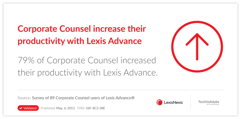 Corporate Counsel increase their productivity with Lexis Advance