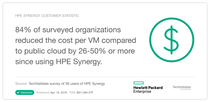 HPE Synergy Customer Statistic