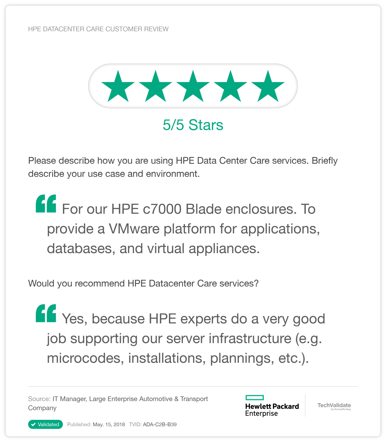 HPE Datacenter Care Customer Review