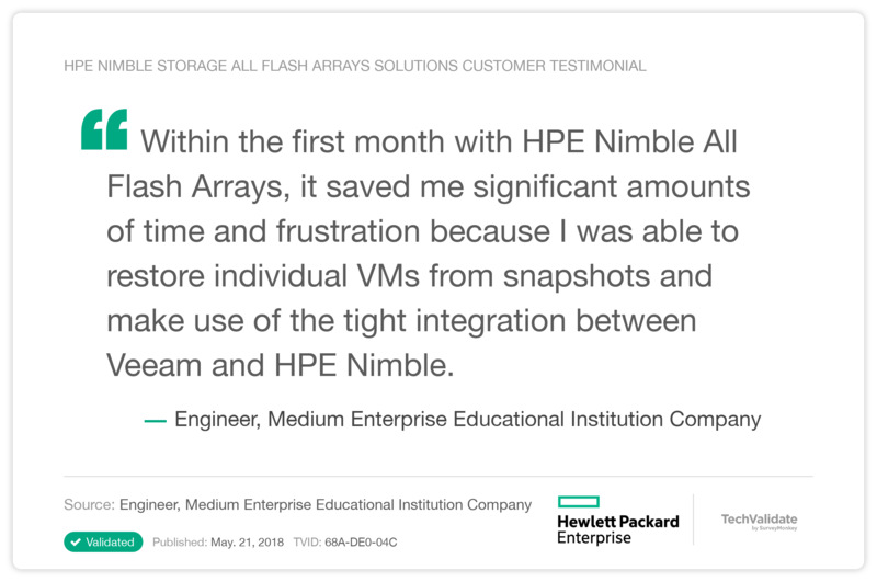HPE Nimble Storage All Flash Arrays solutions Customer Testimonial
