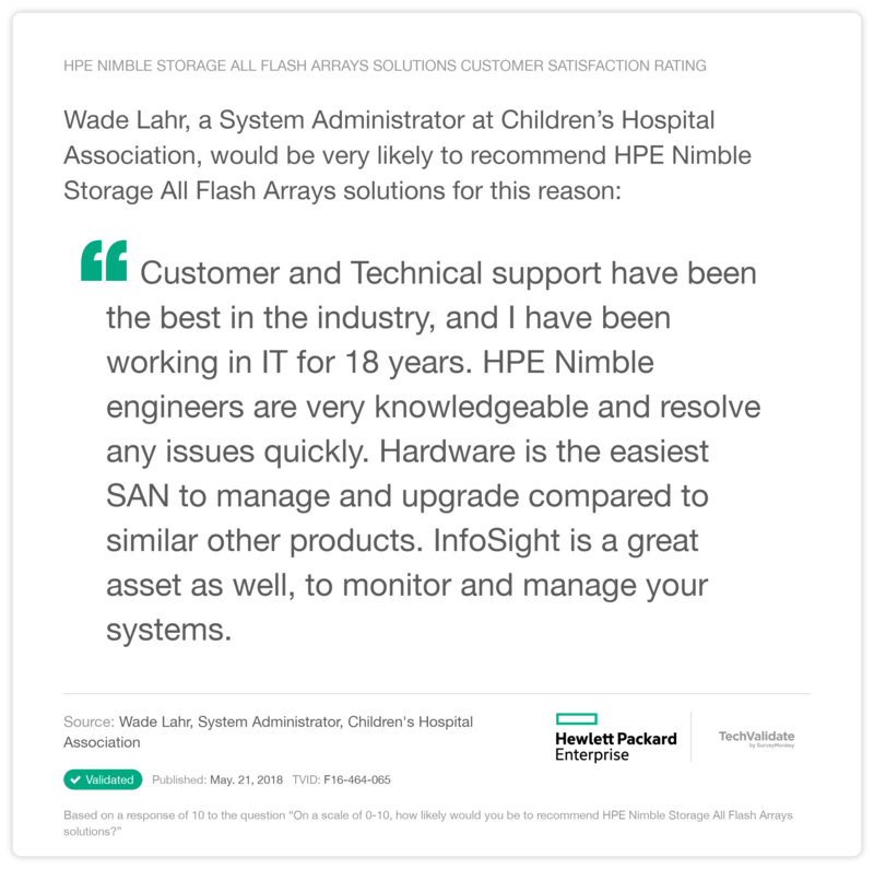 HPE Nimble Storage All Flash Arrays solutions Customer Satisfaction Rating