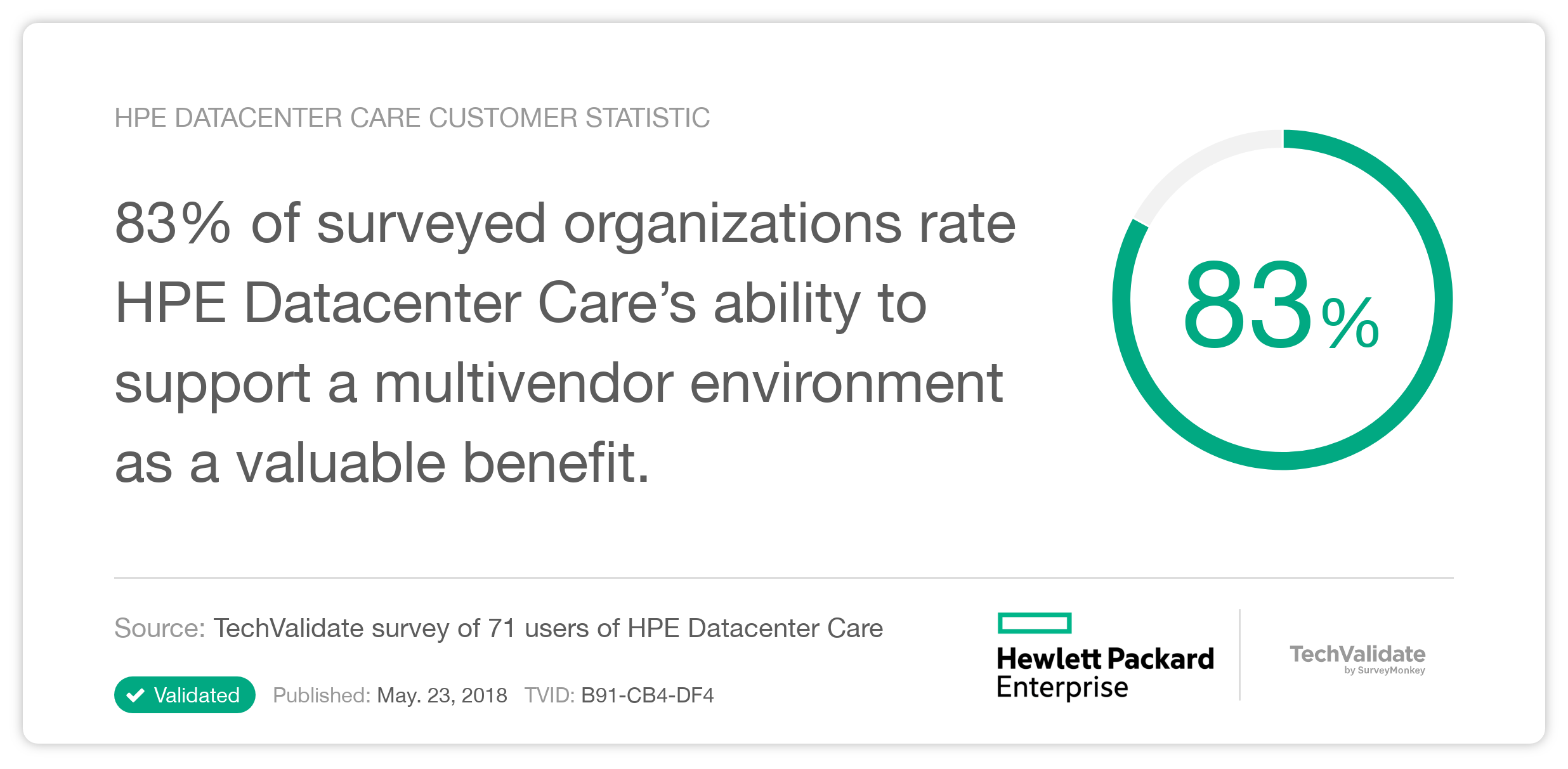HPE Datacenter Care Customer Statistic
