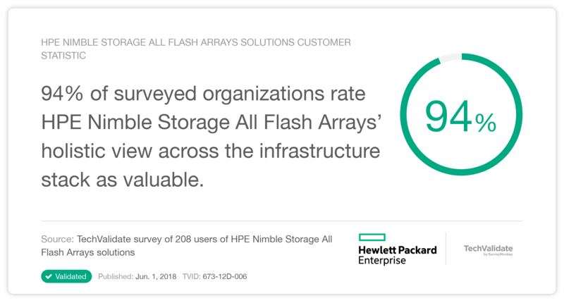 HPE Nimble Storage All Flash Arrays solutions Customer Statistic