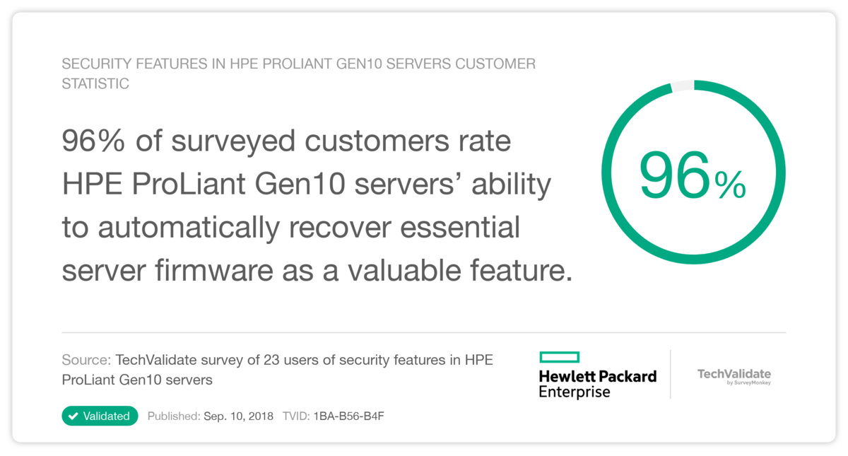 security features in HPE ProLiant Gen10 servers Customer Statistic