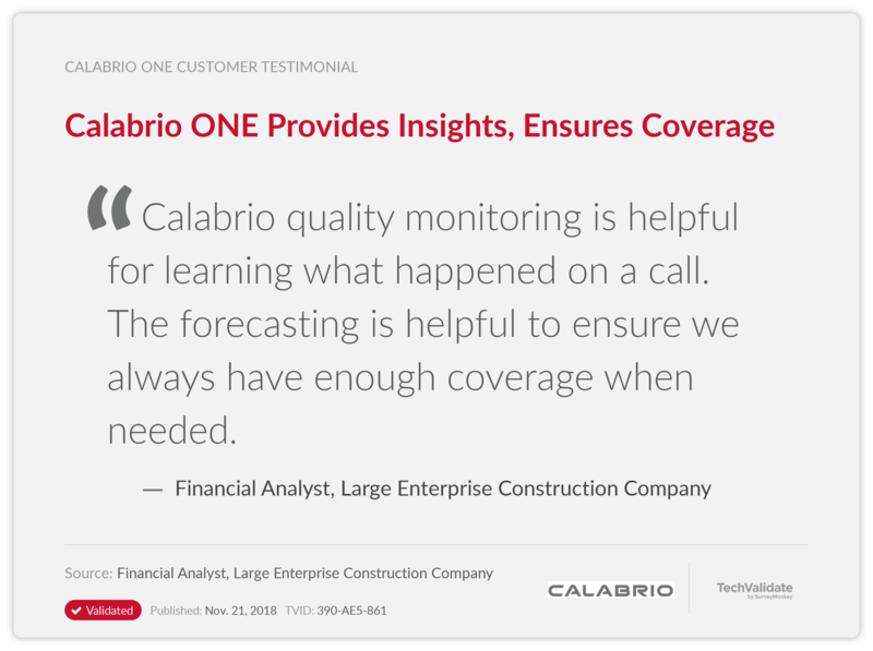 Calabrio ONE Provides Insights, Ensures Coverage