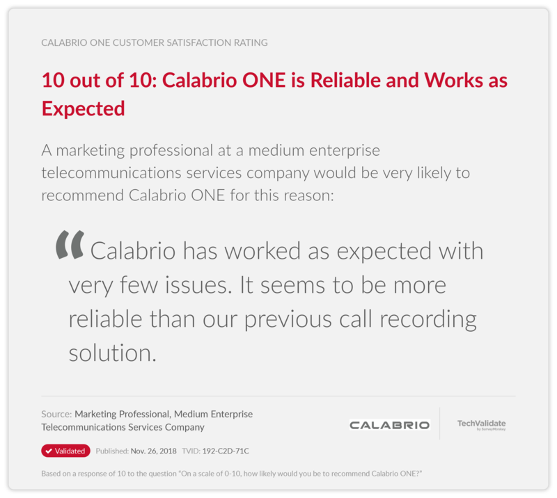 10 out of 10: Calabrio ONE is Reliable and Works as Expected