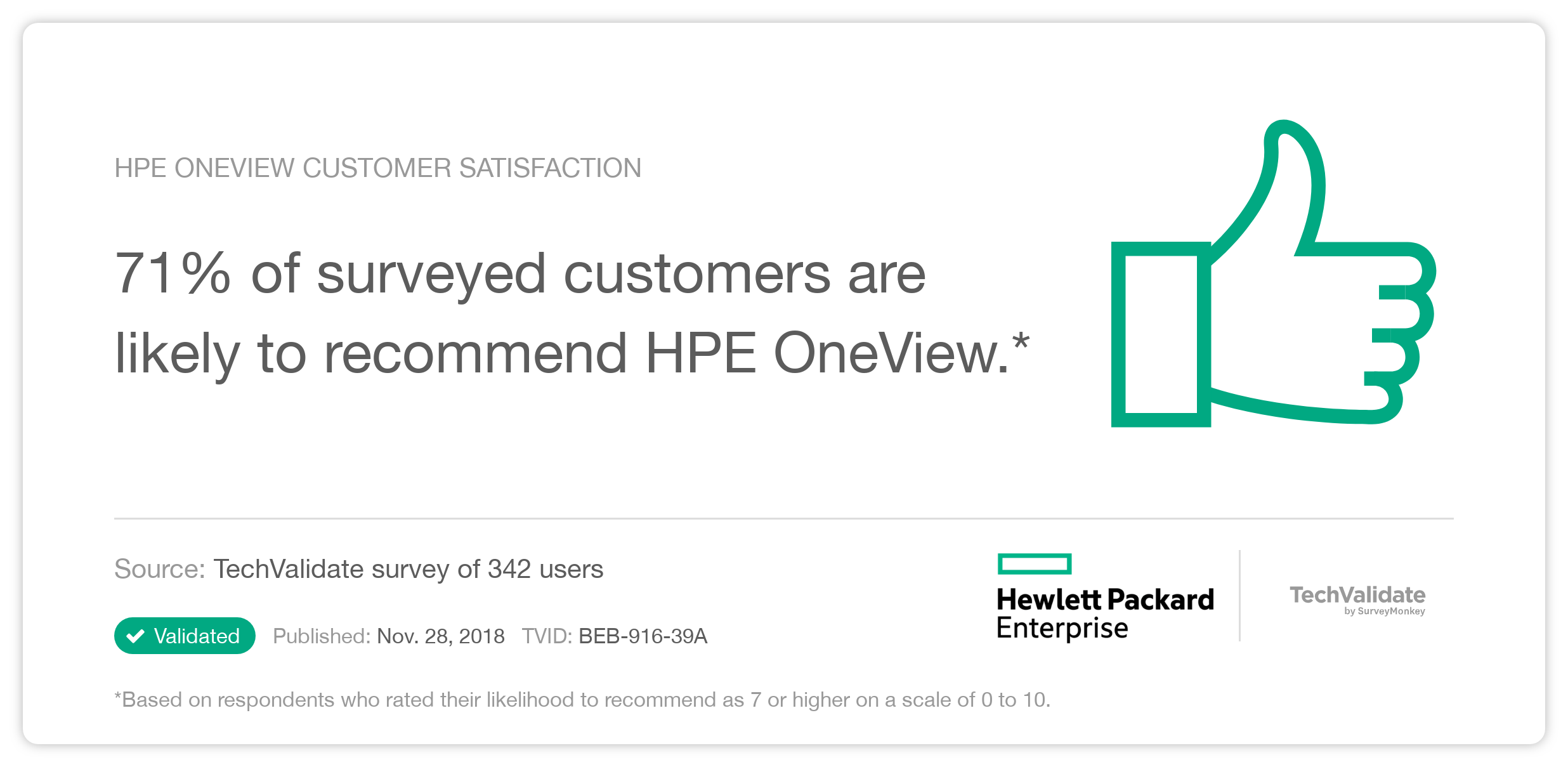 HPE OneView Customer Satisfaction