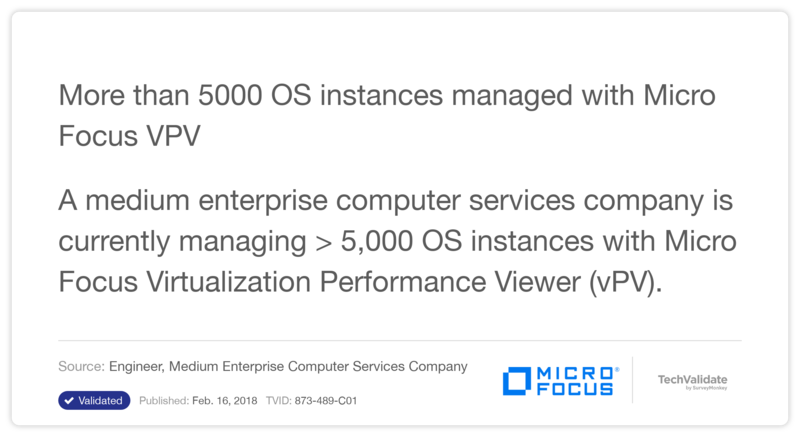More than 5000 OS instances managed with HPE VPV