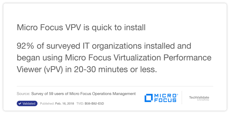 HPE VPV is quick to install