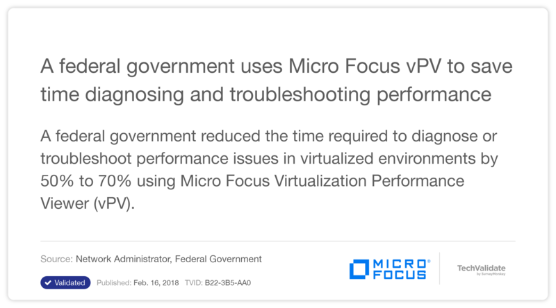 A federal government uses HPE vPV to save time diagnosing and troubleshooting performance