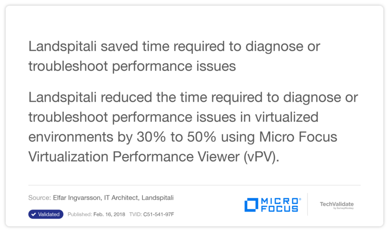 Landspitali saved time required to diagnose or troubleshoot performance issues