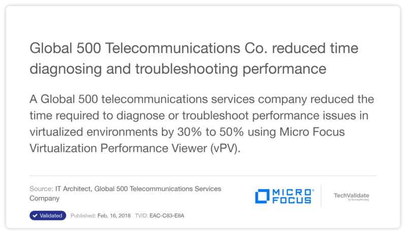 Global 500 Telecommunications Co. reduced time diagnosing and troubleshooting performance
